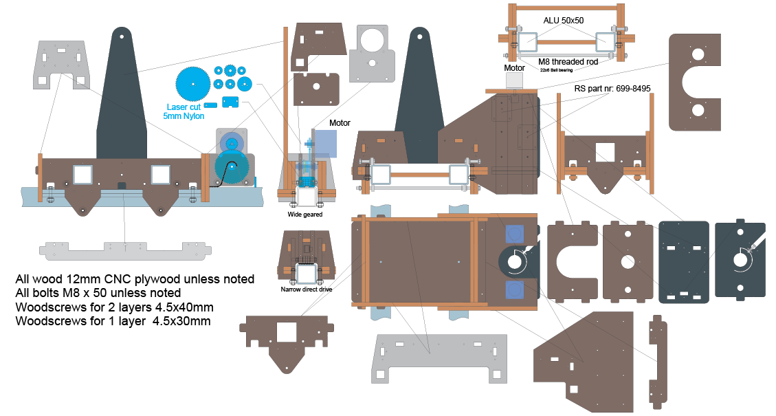 Which machines for an Open Source FabLab? - Machines