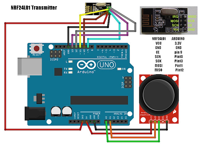 Controlling the Mi Light from Arduino or NodeMCU